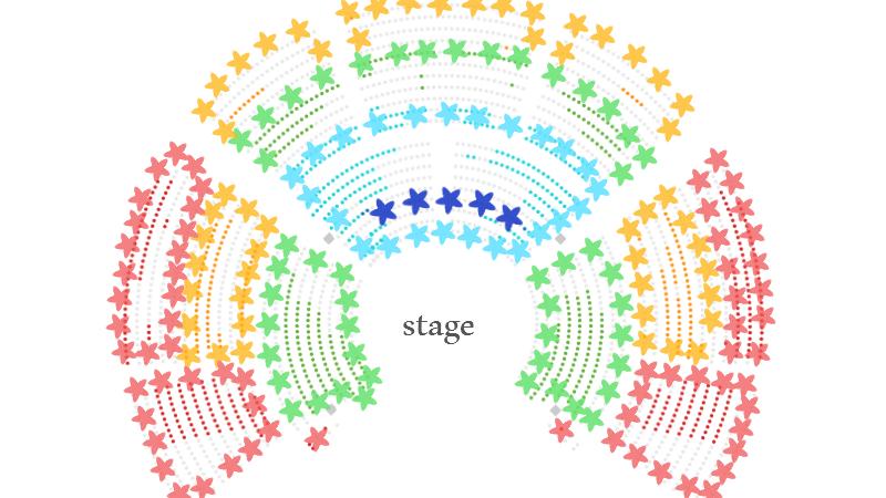 【バンクーバー】Cirque du Soleil 2019公演Luziaおすすめの席